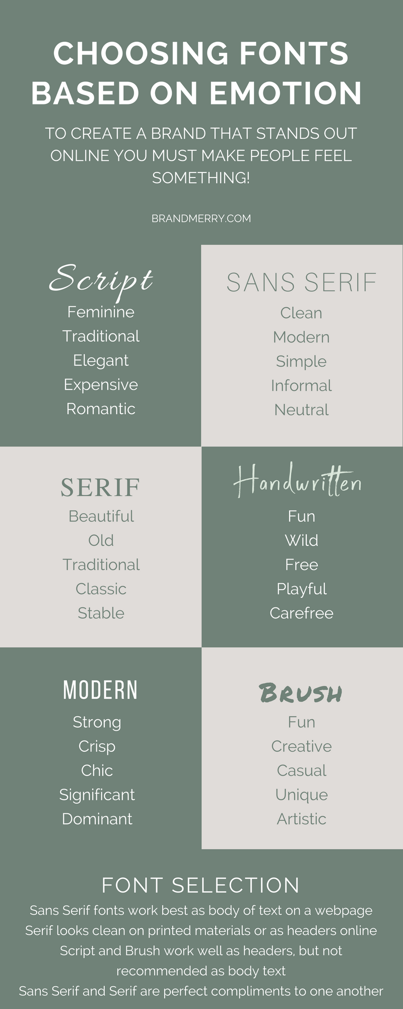 How to choose fonts for your brand that make your audience feel something.