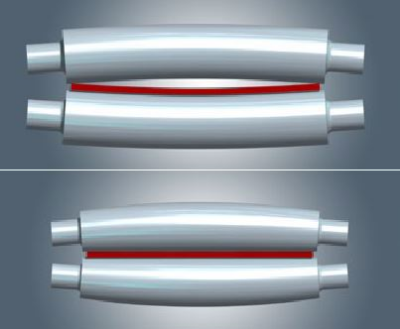 Roll Options   Polished Rolls  Additional Smaller Diameter Top Roll Welding on the machine - NO STANDARD