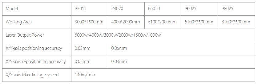 P Series Specs.JPG