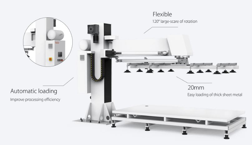iLoader - Automatic Loading Device   Perfectly compatible with the operation system to achieve material loading automatically, 120° large-scale of rotation angle; High-precision swing arm positioning control to ensure accurate position of the material loading
