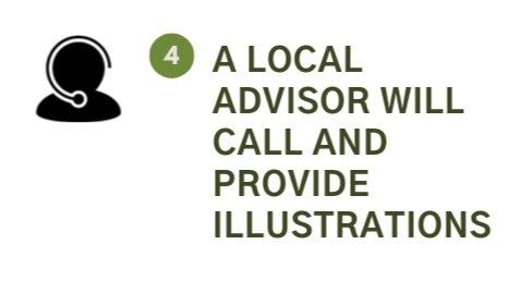 Website+AdvisorWorld+Infographic.jpg