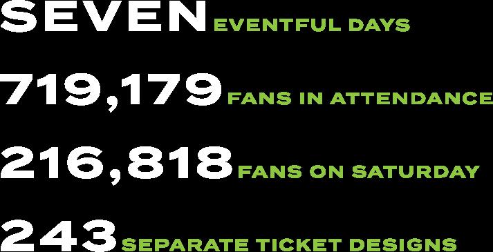 SEVENEVENTFUL-DAYS-719,179Fans-in-attendance-216,818FANS-ON-SAT.png