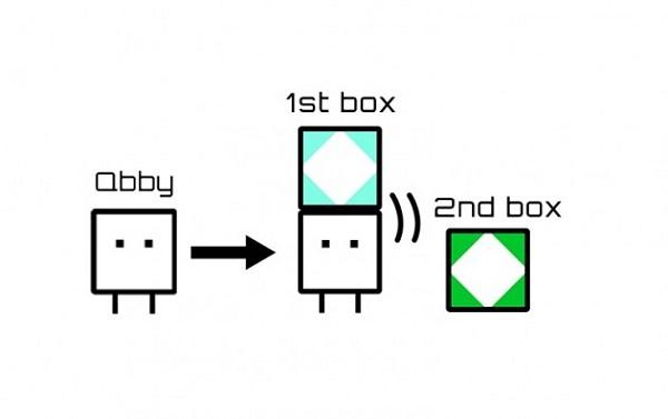 boxboxboy review 2
