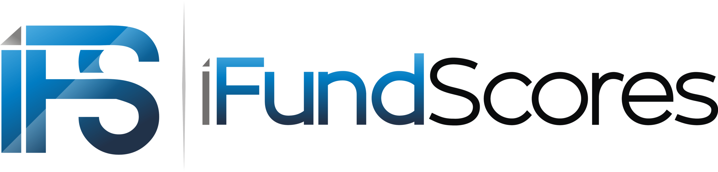 ifundscores-mutual fund research data