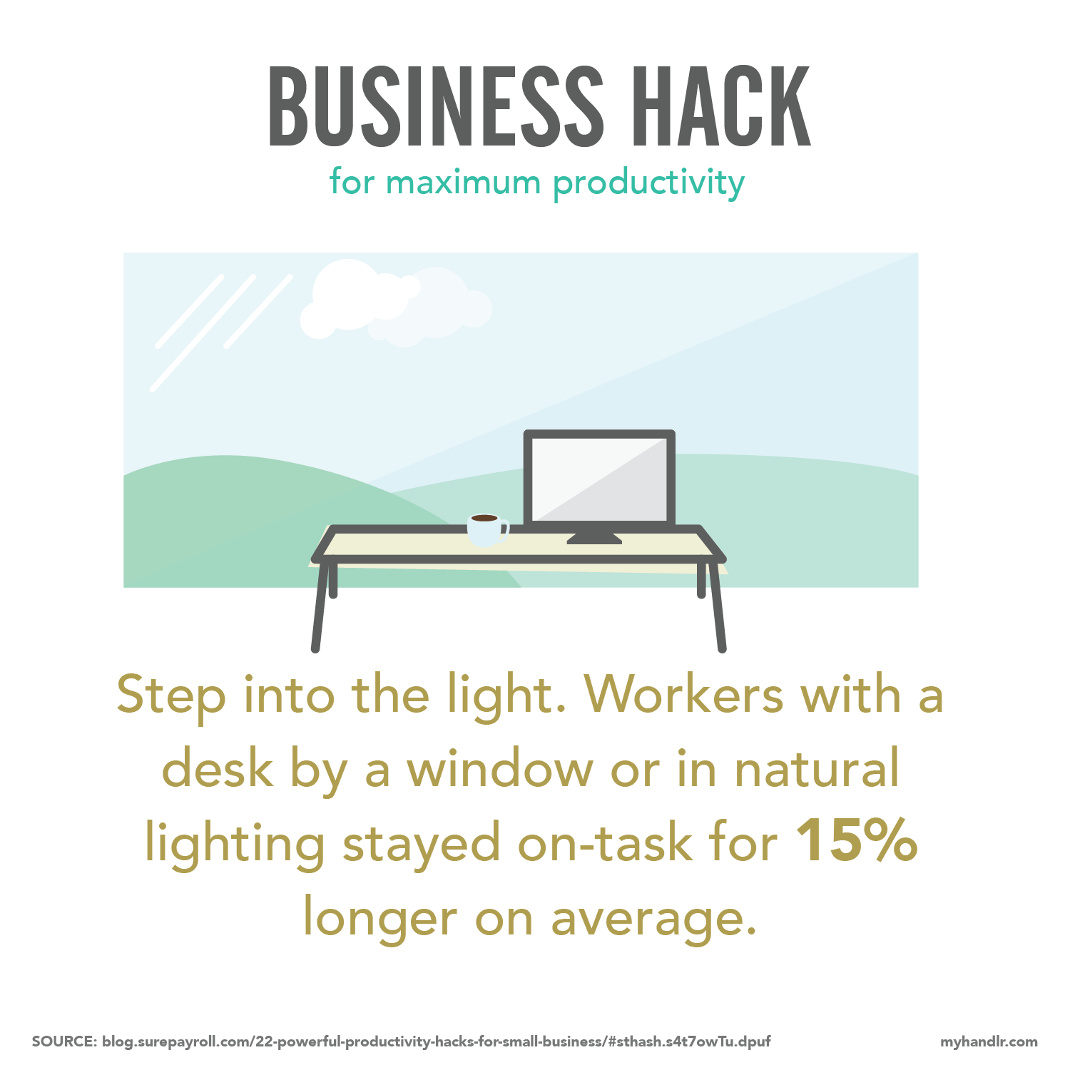 Life hacks productivity