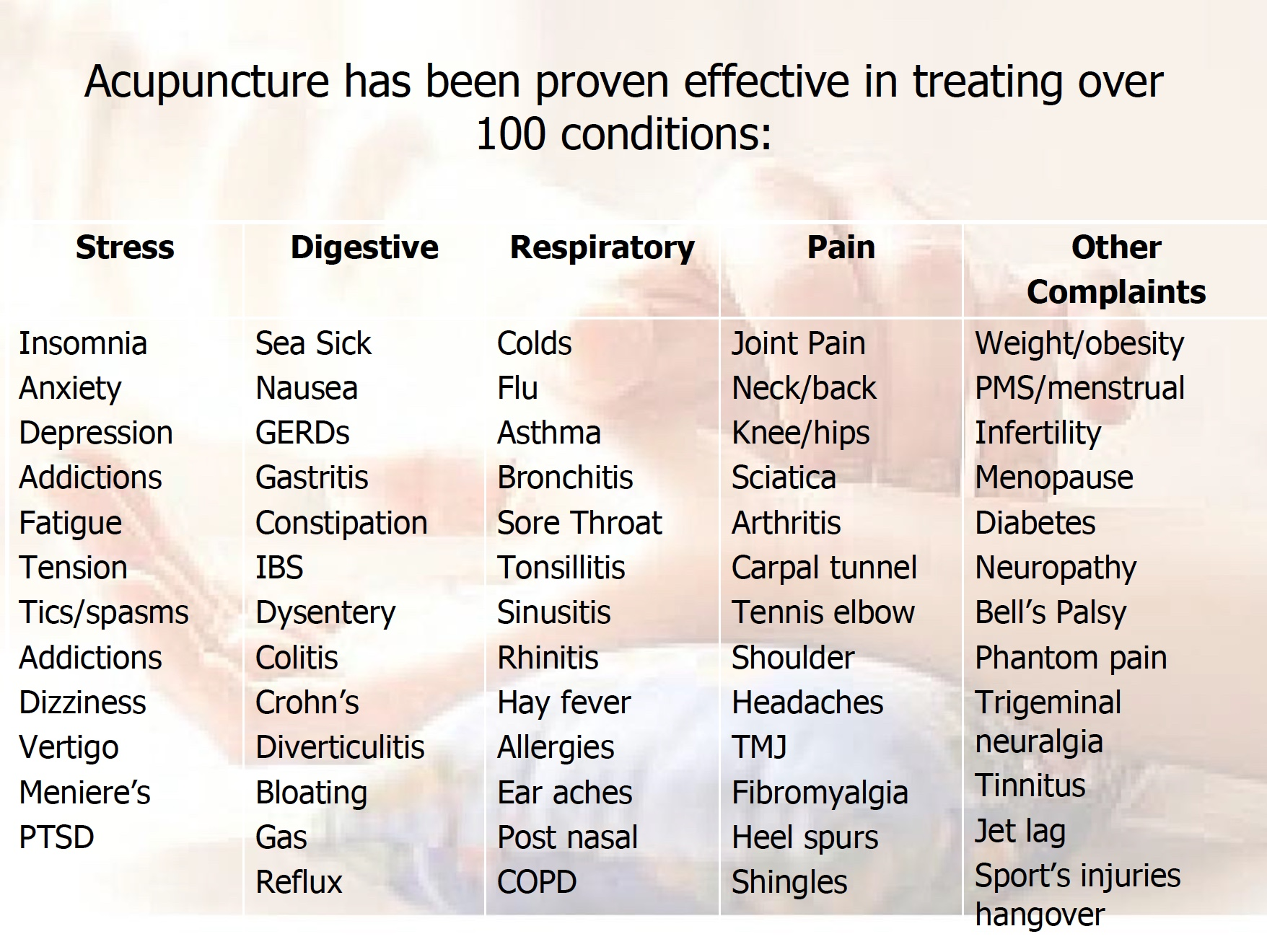 Please note that is not a comprehensive list of ALL conditions that can be effectively treated by acupuncture therapy treatments.