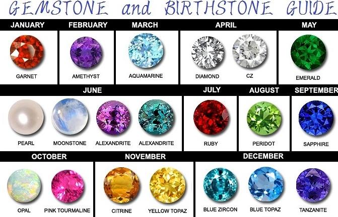 Gold Star Jewellers   Gemstone Information