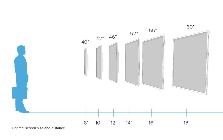 Optimal Screen Size