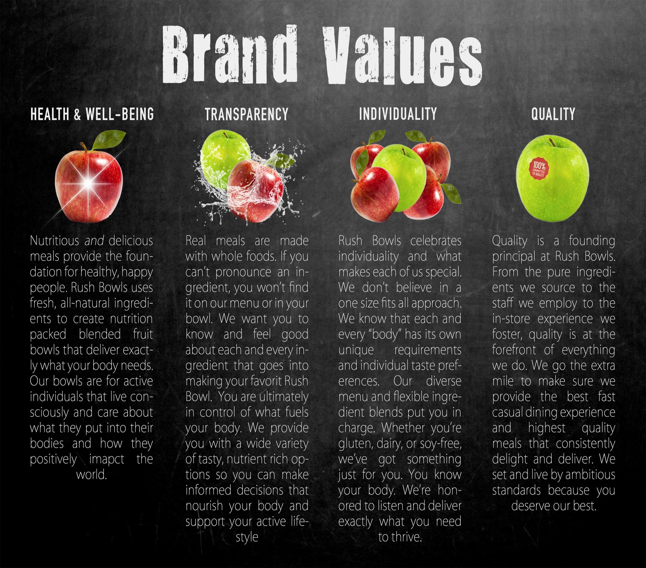 Brand Values 1.jpg