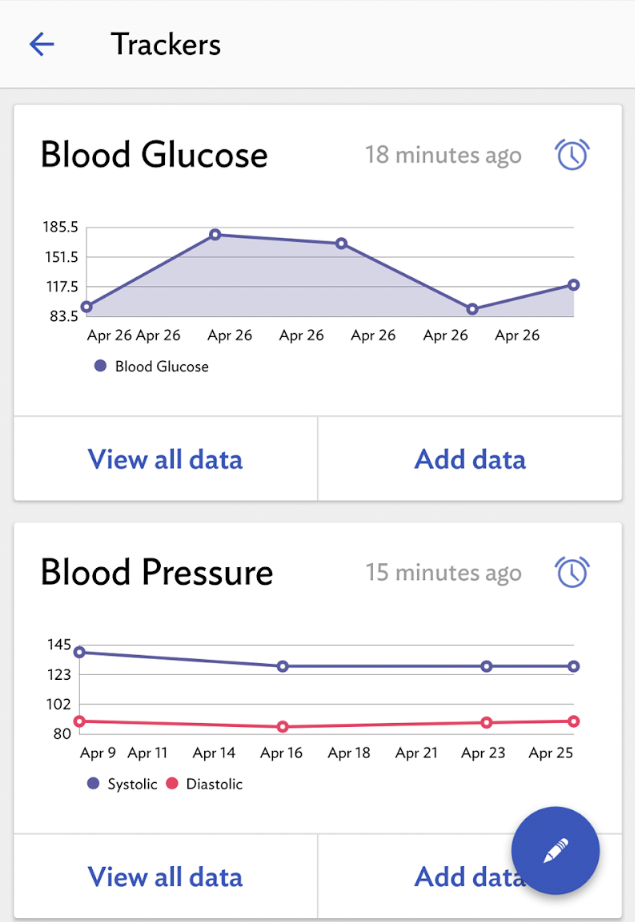 CareZone  - the app by CareZone was the only competitor that offered graphs based off of data that was entered by a care team on mobile so this is where I found my inspiration when I tackled the data visualization step.