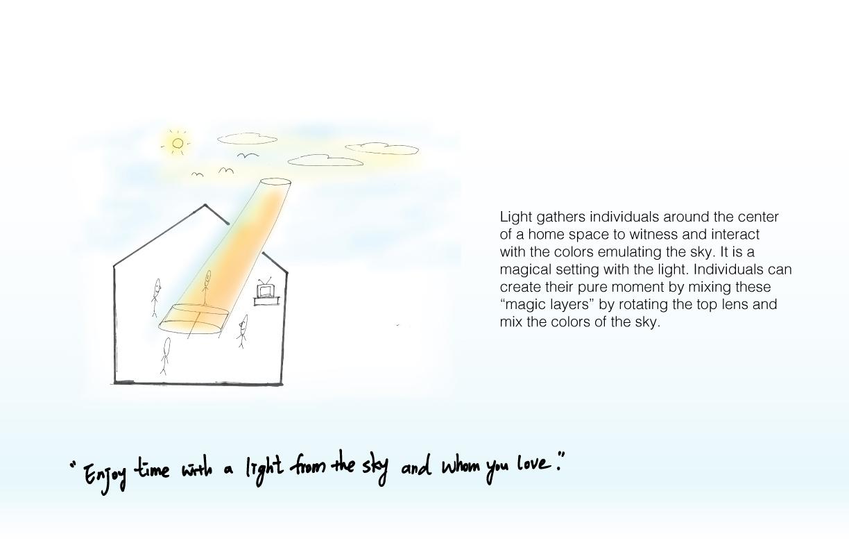 gatherlight-1.jpg