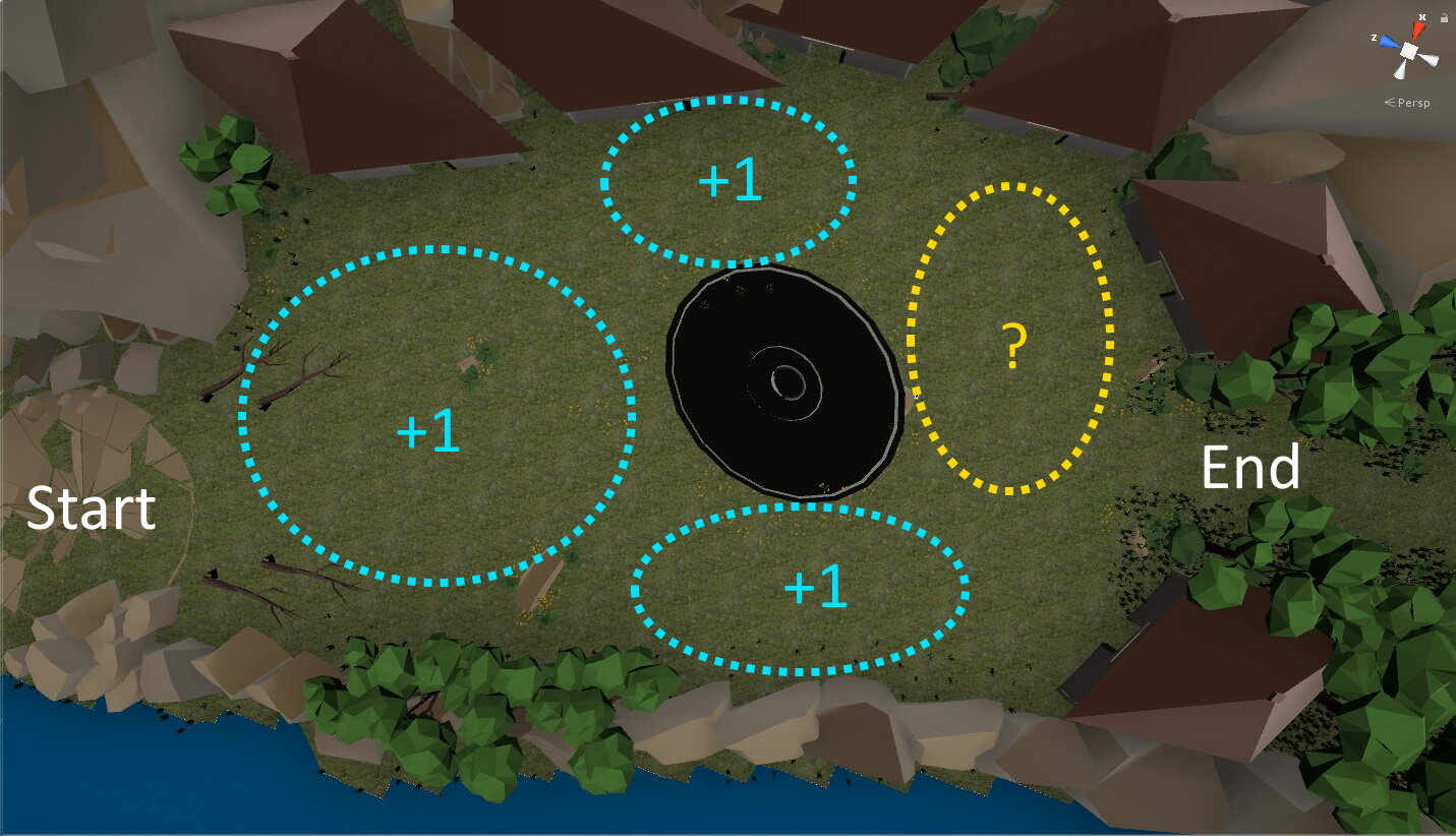 Combat Area 2 - Base Value.jpg