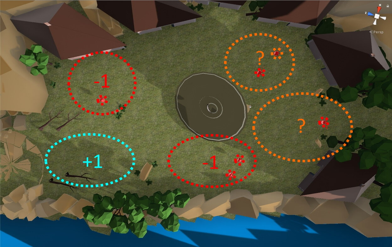 Combat Area 2 - Enemy Values.jpg