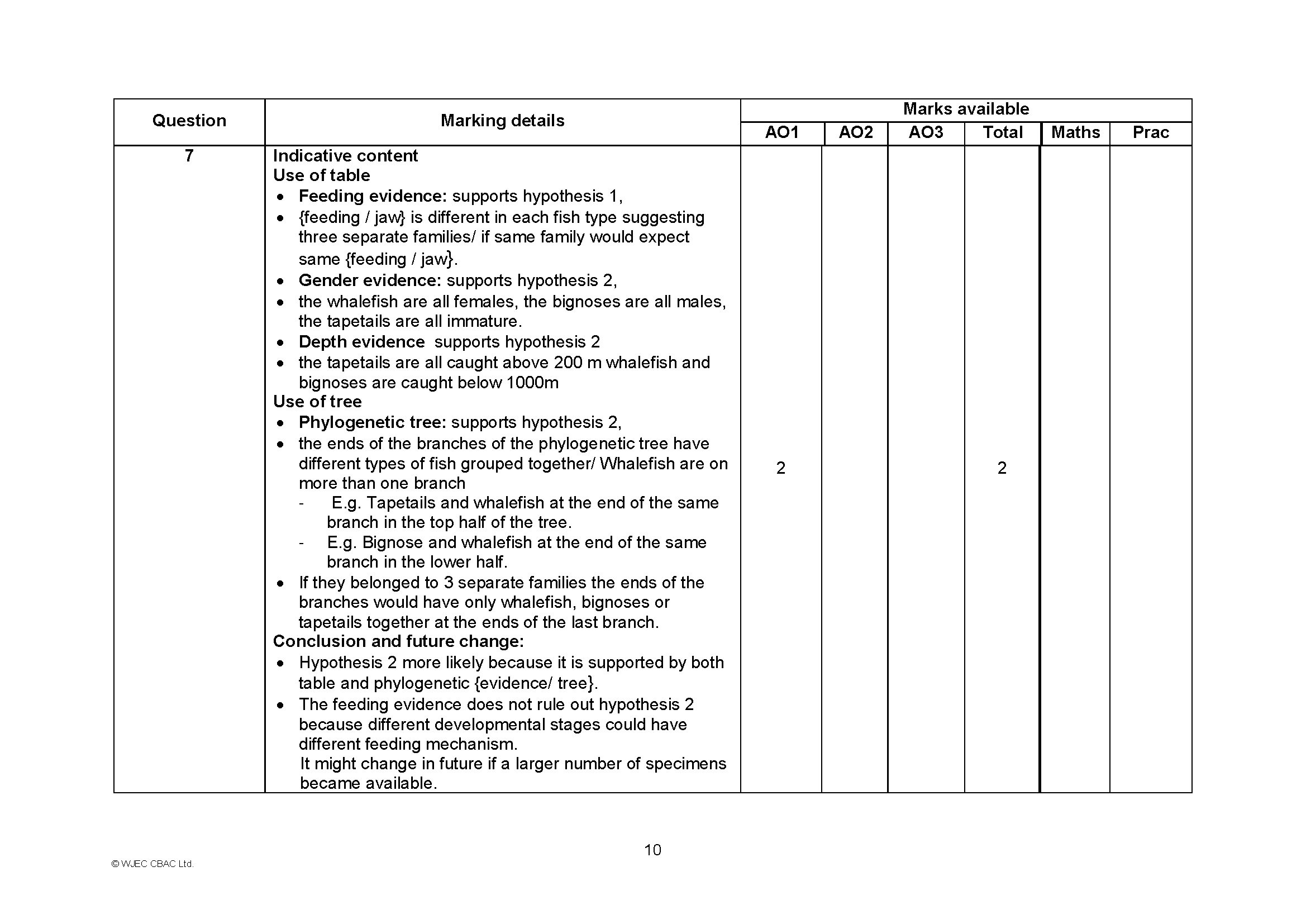 Pages from s17-biology11-ms_Page_1.png