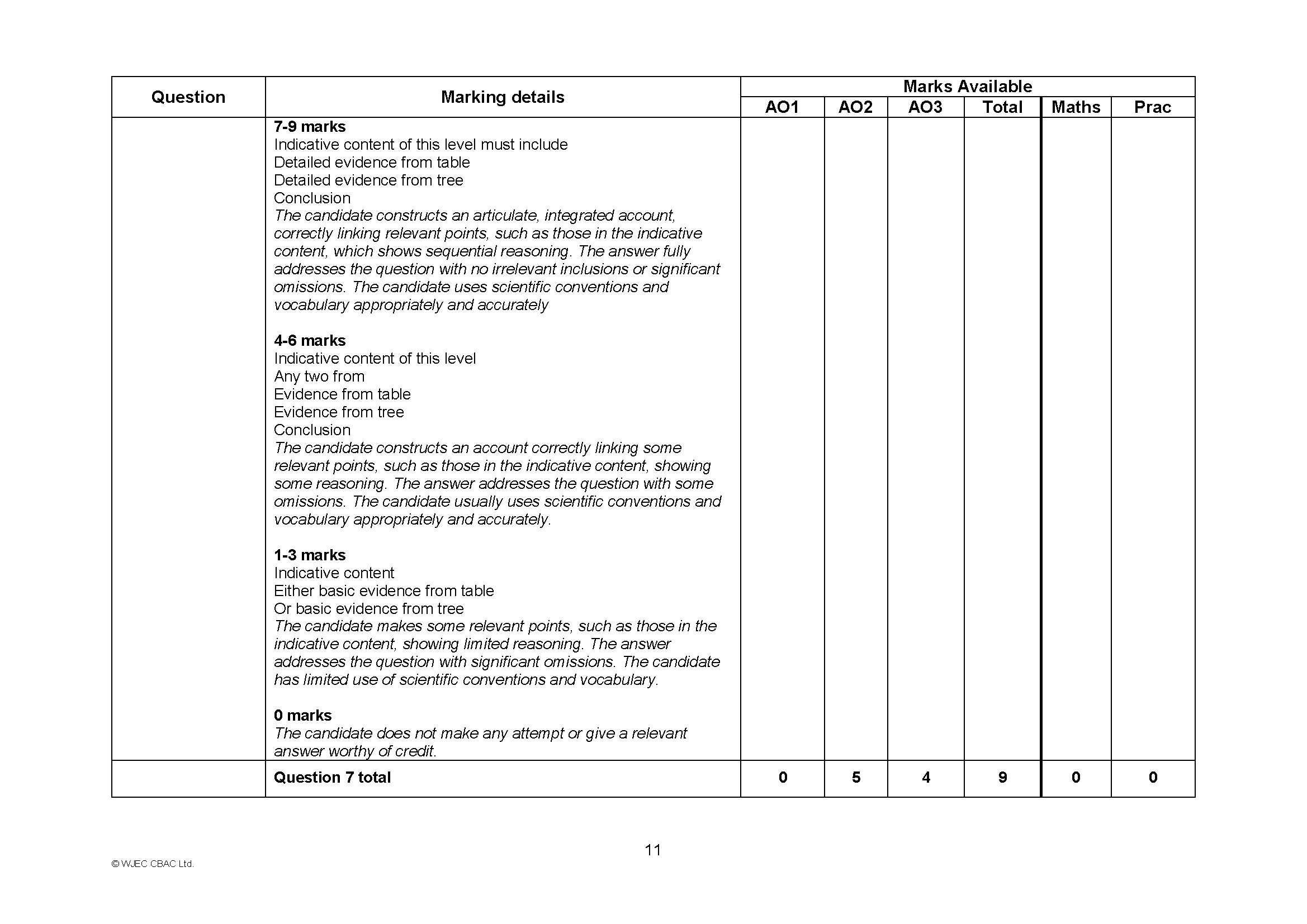 Pages from s17-biology11-ms_Page_2.png