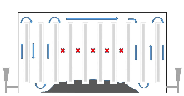 Blocked radiator black sludge