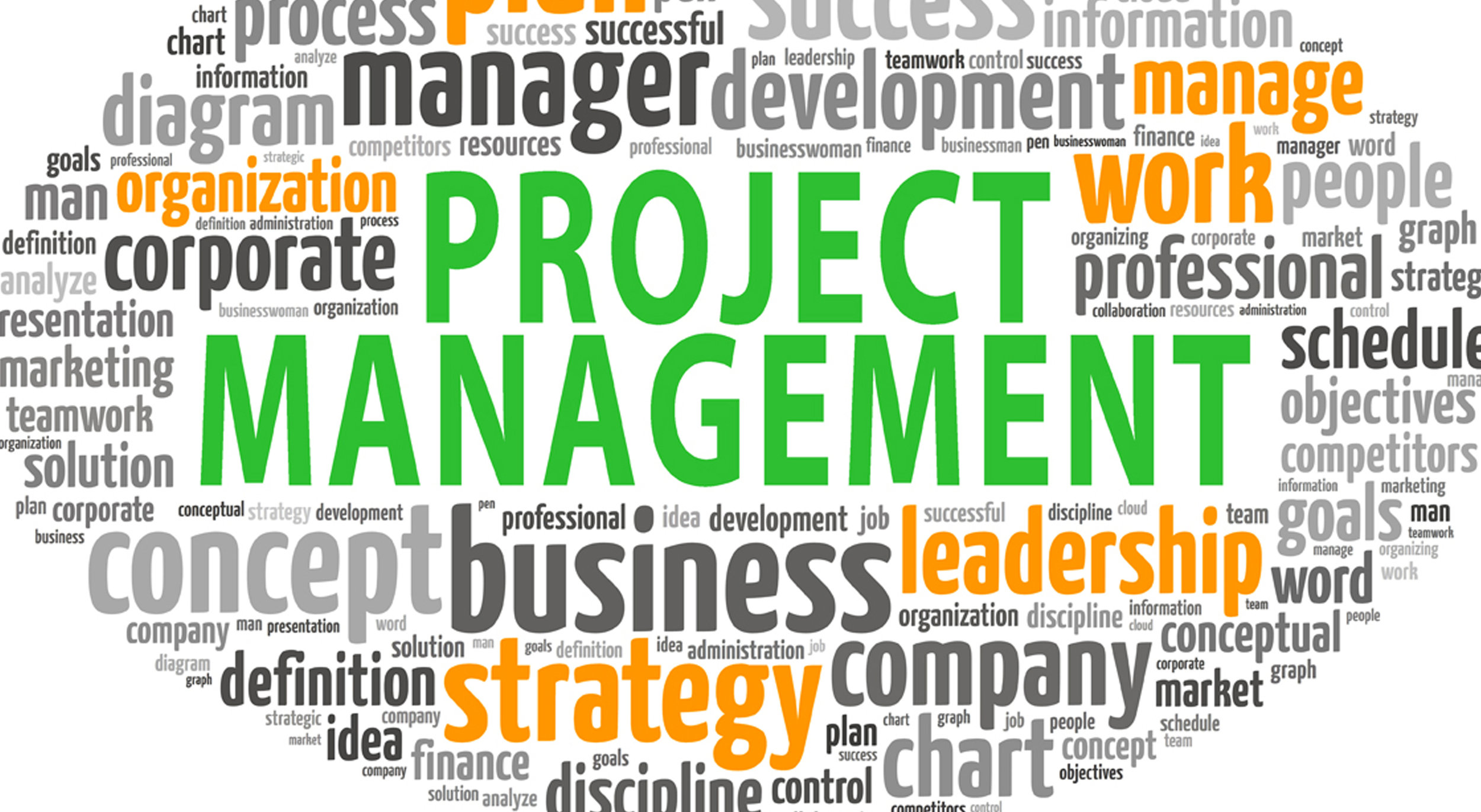 Image of TRG Reality's project management. Contact TRG for Cleveland multimedia projects.