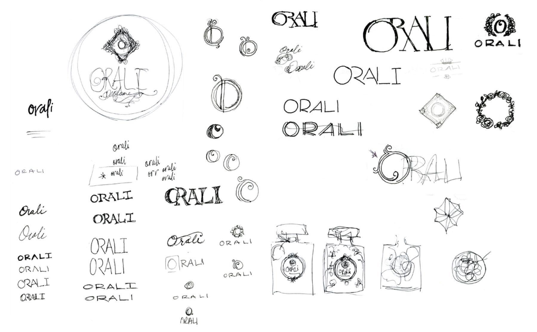 ceci_johnson_ceci_new_york_orali_perfume_custom_branding_logo_design_business_collateral_illustration_v242_01