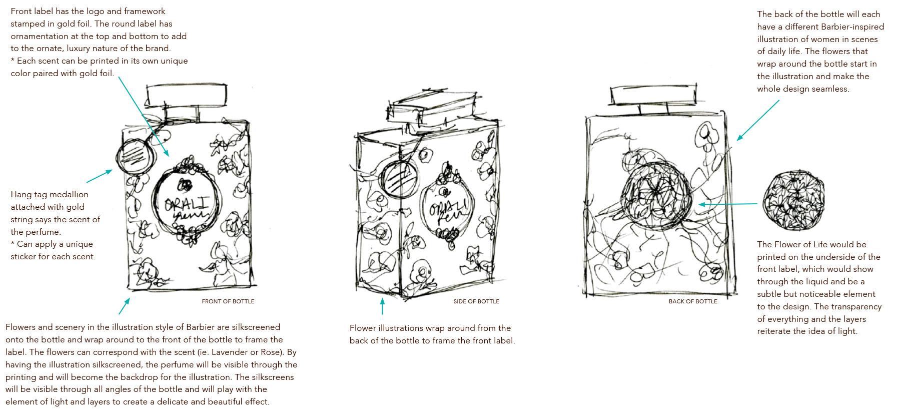 ceci_johnson_ceci_new_york_orali_perfume_custom_branding_logo_design_business_collateral_illustration_v242_05