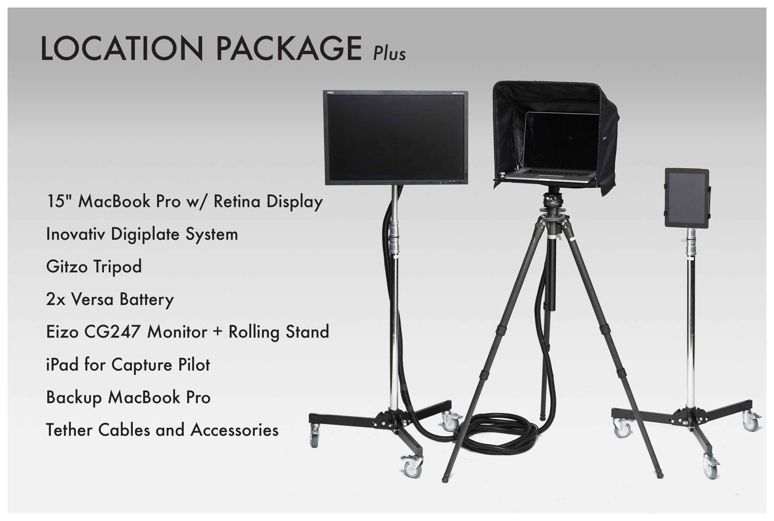 Location Package Plus