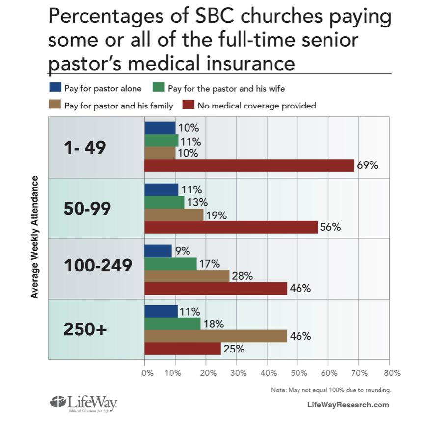 SBC Healthcare Benefits.png