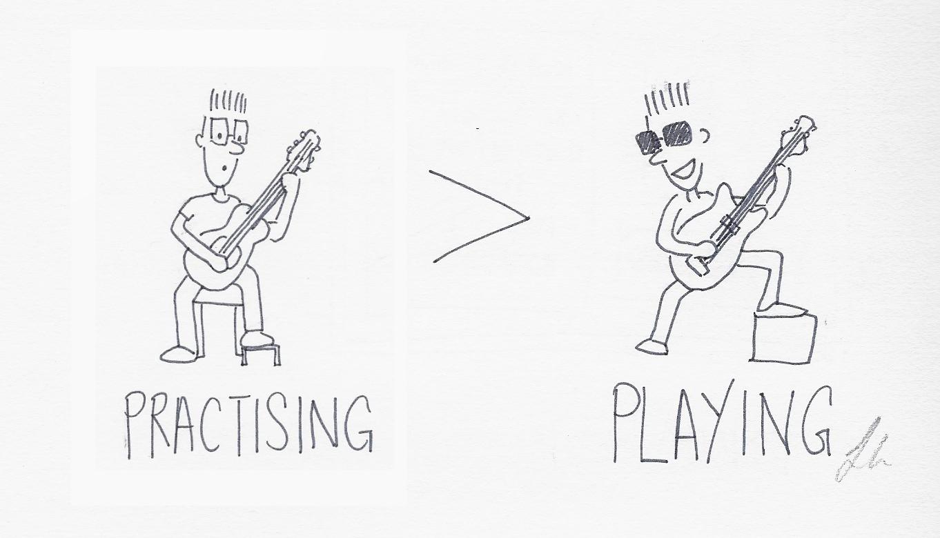 practising guitar properly