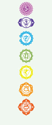 "chakra system, very much ""in"""