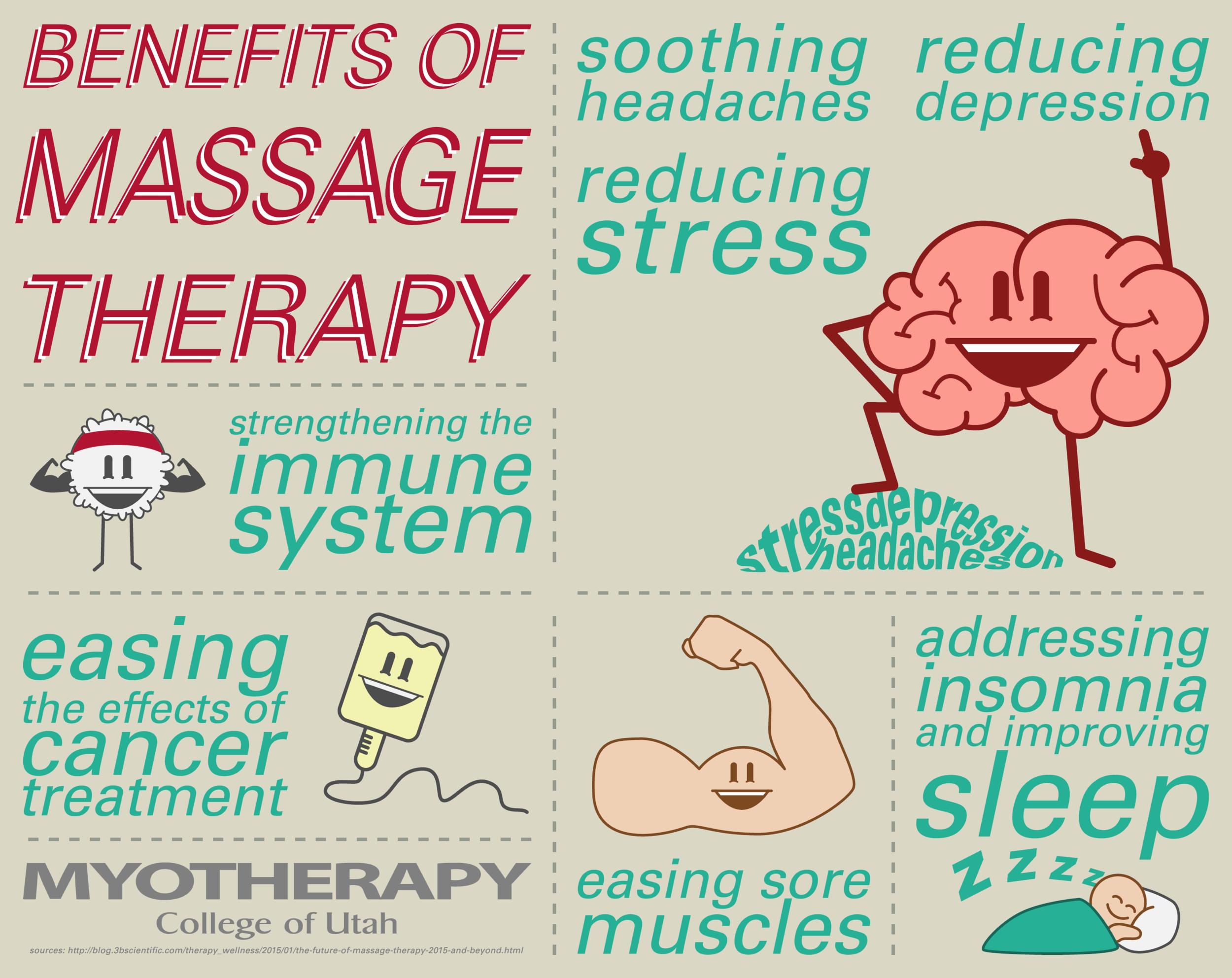 massage benefits.png