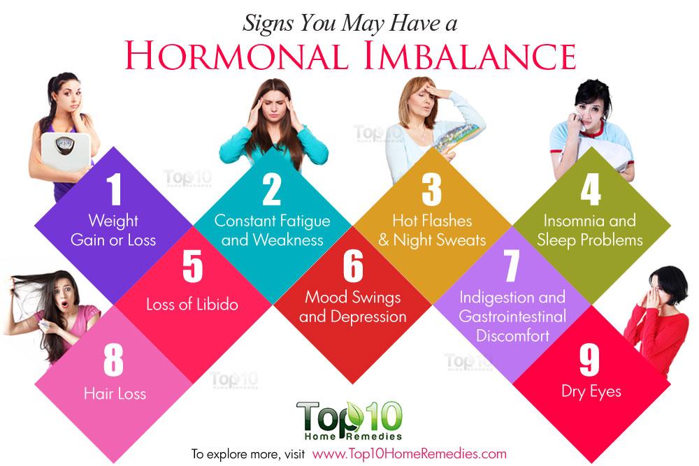 hormone imbalance women.jpg