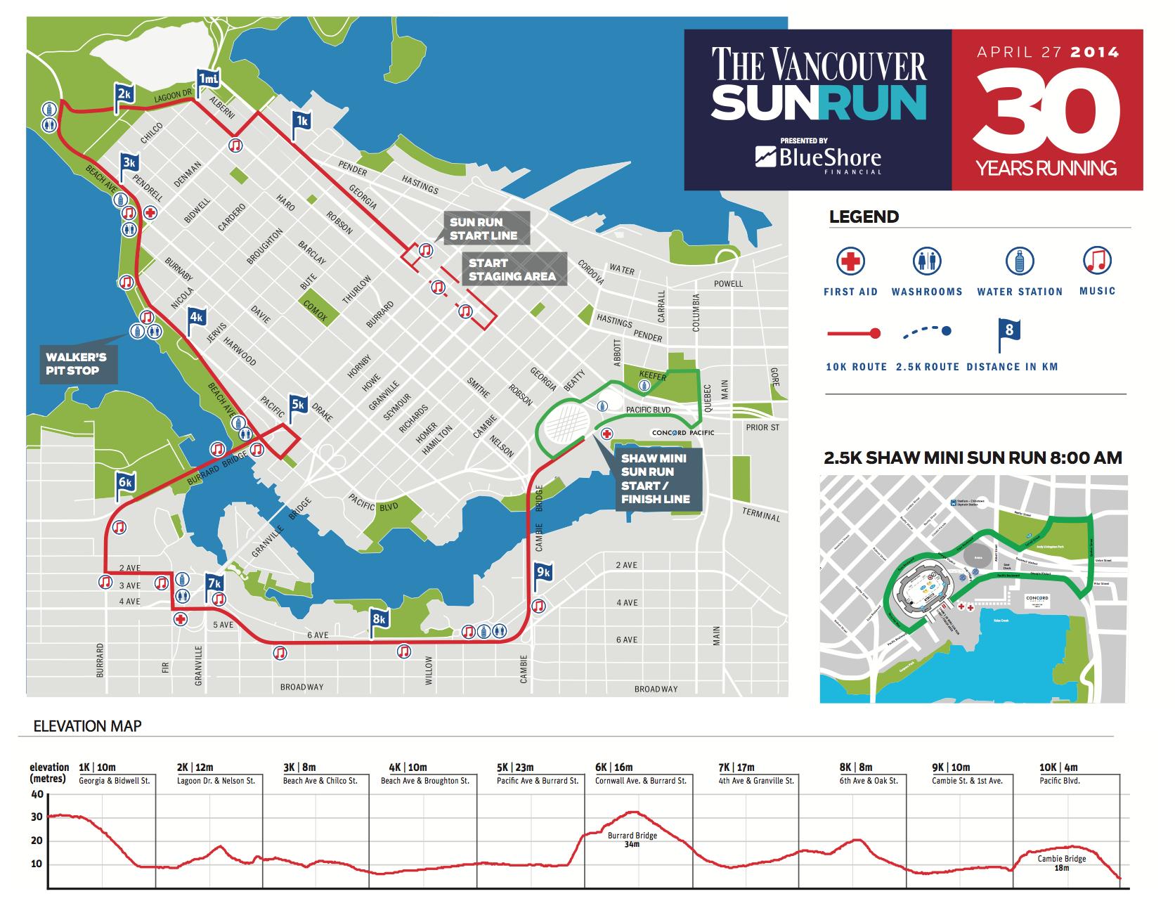 2014 Sun Run Course Map