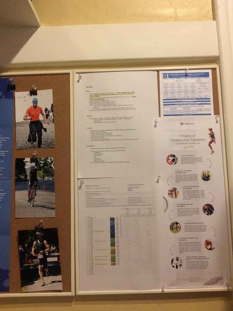 Wall beside my desk