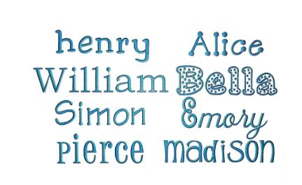 Sample Names