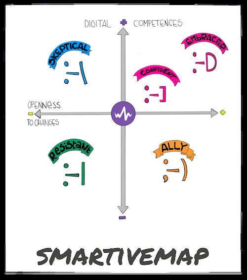SmartiveMap.png