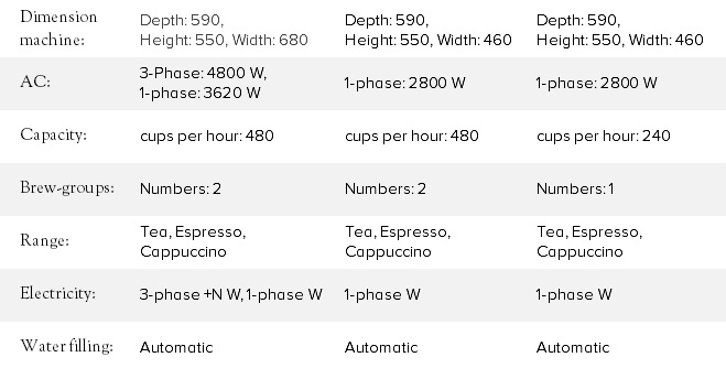 expobar rosetta table.jpg