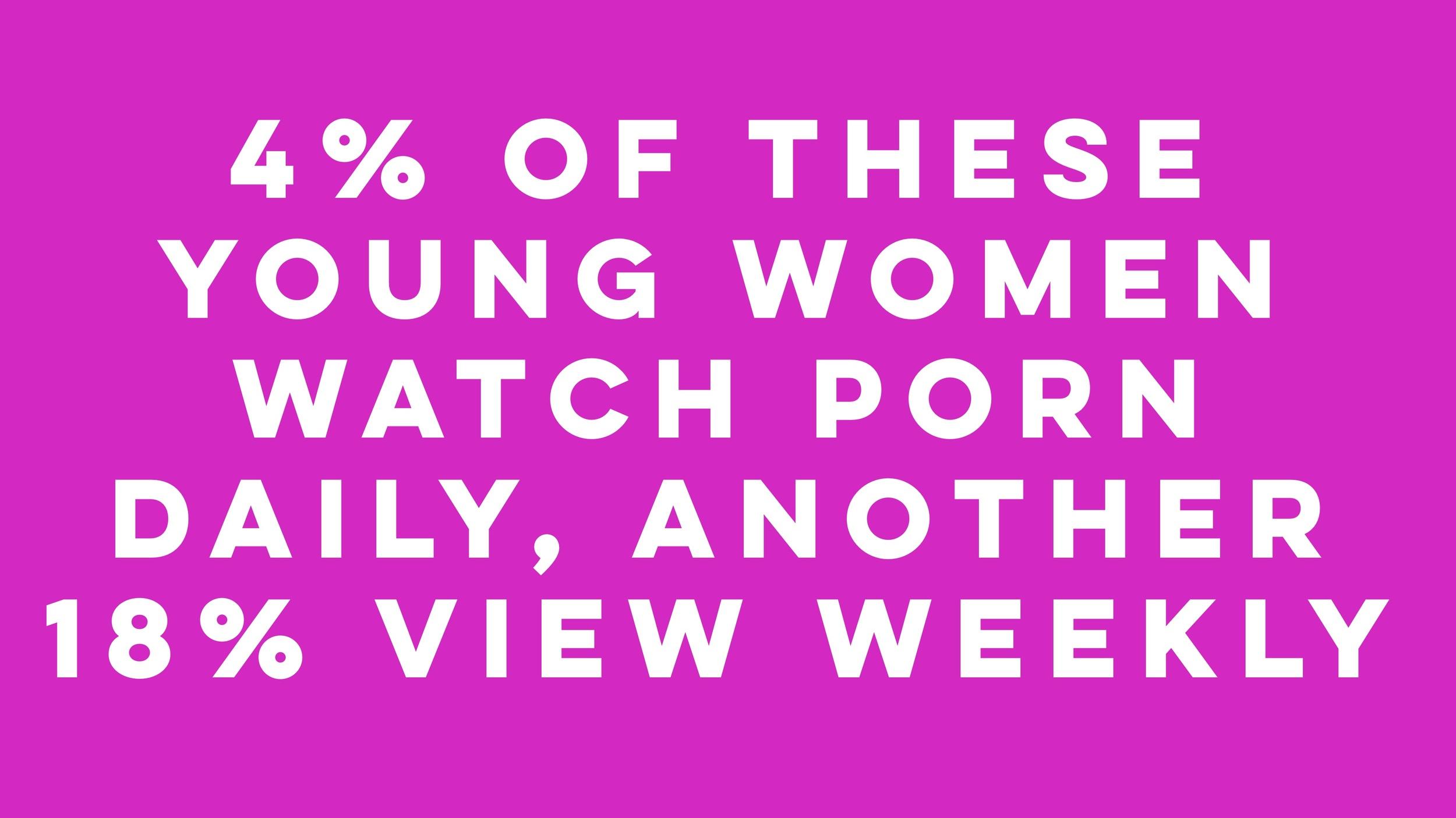Viewing frequency girls.jpg