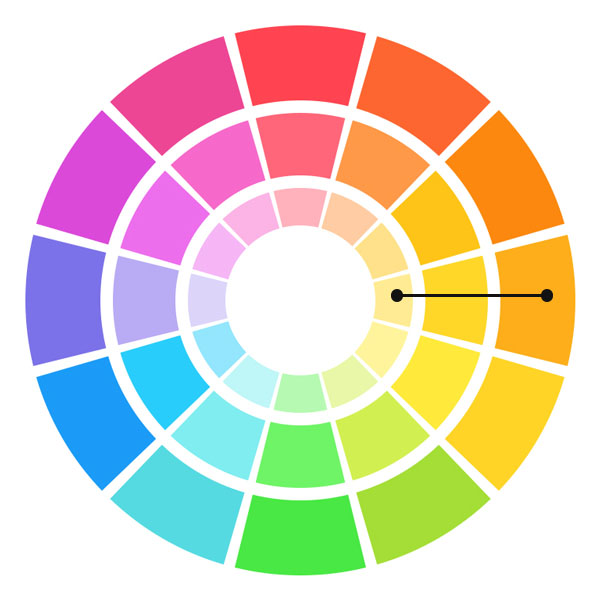 - Monochromatic colors are different shades of the same hue.