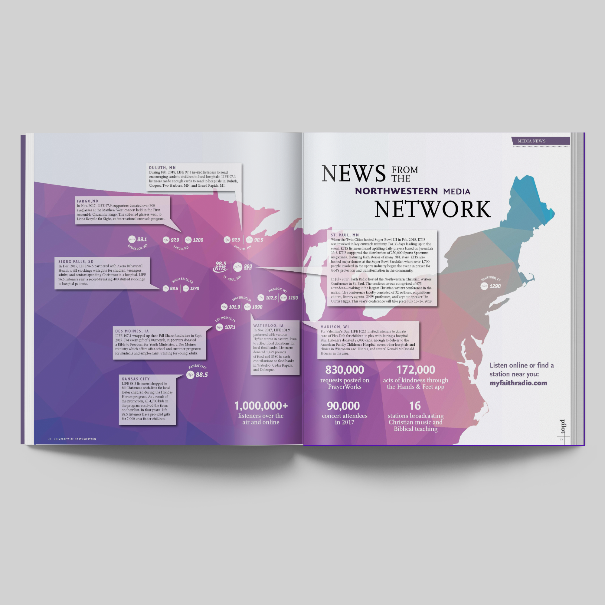 Northwestern Pilot Media