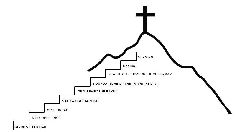 steps of hope.JPG