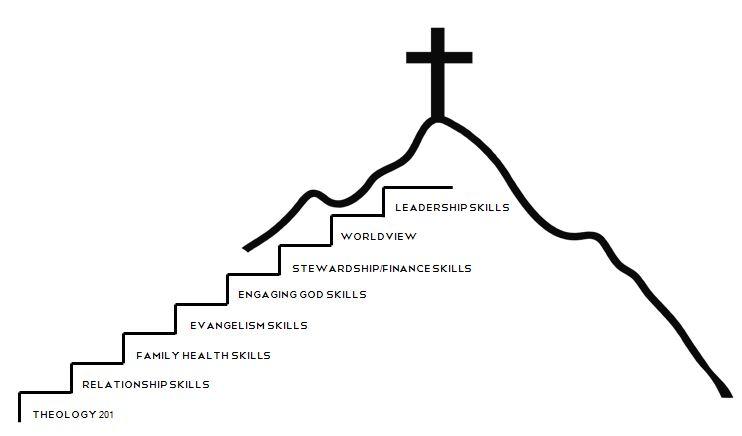 steps of shepherd.JPG