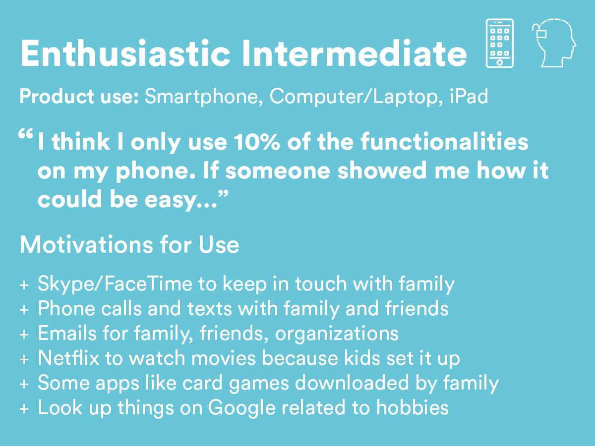 Enthusiastic Intermediate.jpg
