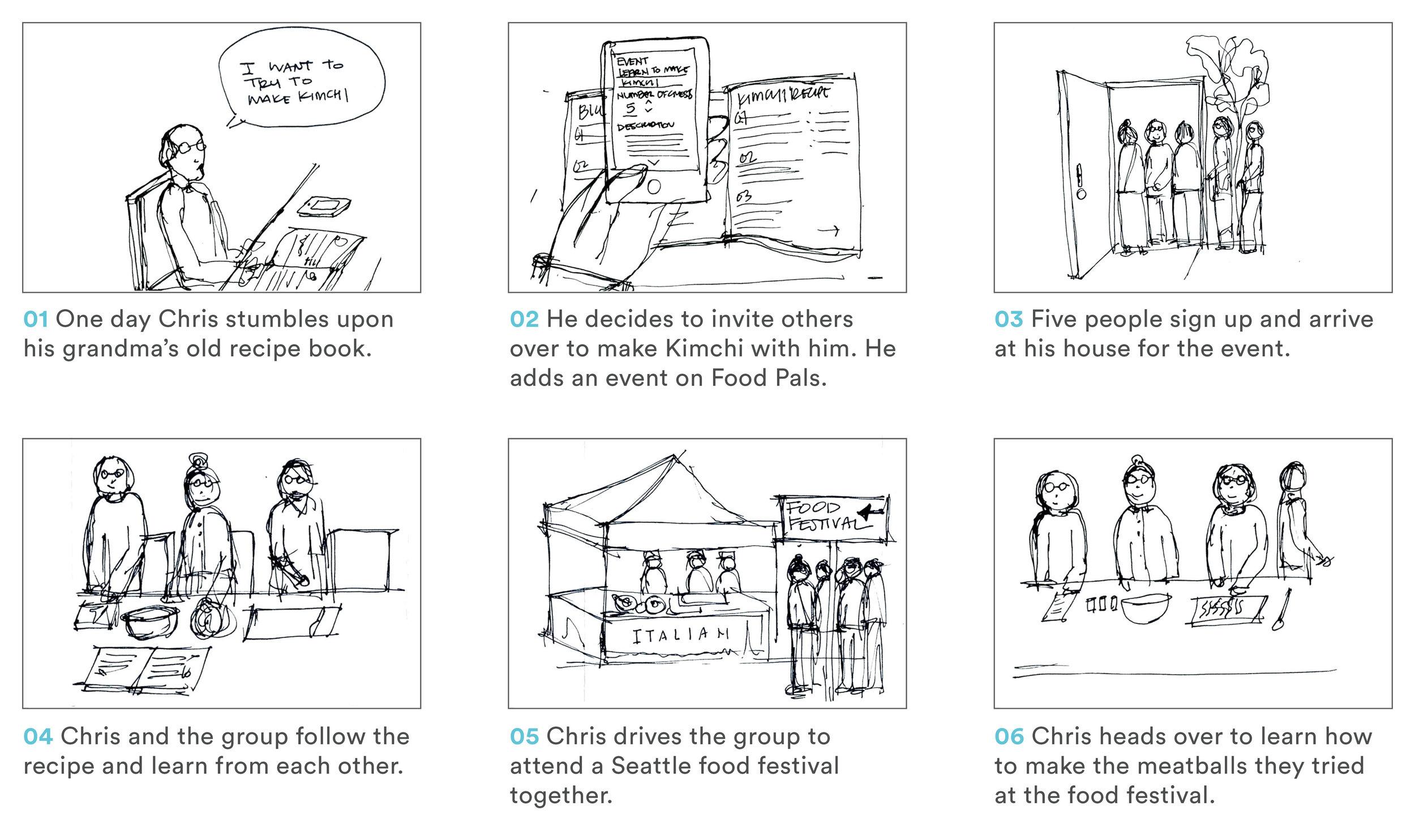 18-0625 Food Pal + Engage Storyboards (KR)_r12.jpg