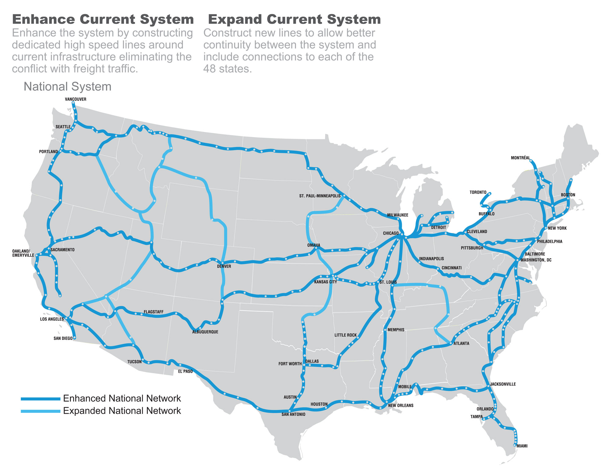 Proposed Train Network
