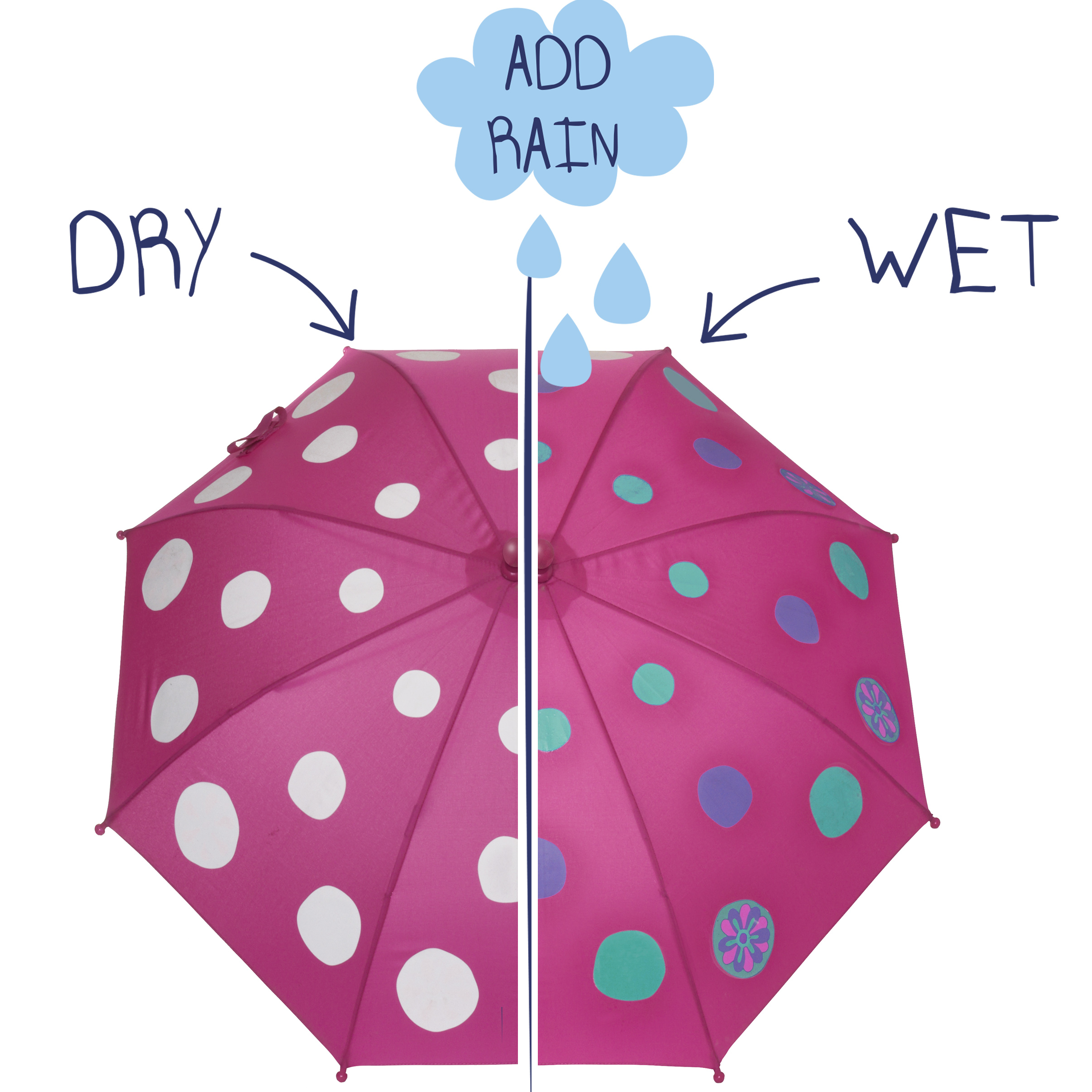 Girl_Umbrella_Polkadot_front_drywet.jpg