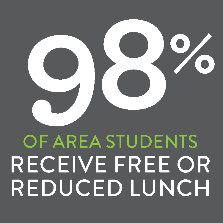 Free or Reduced Lunch