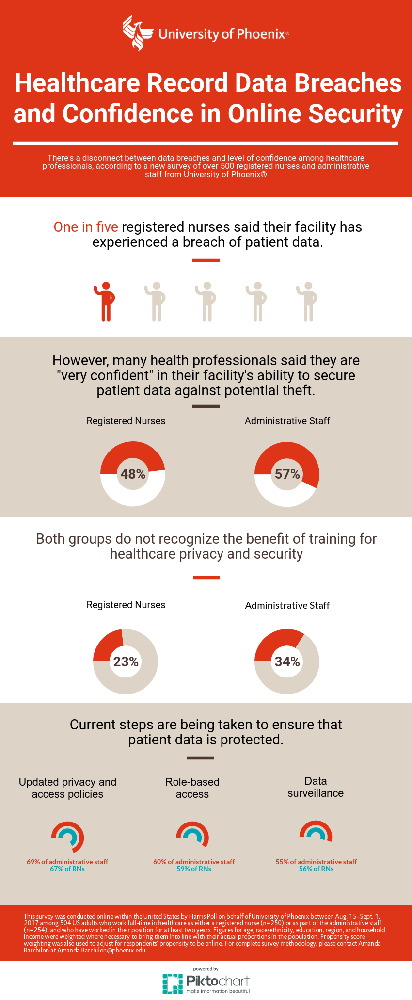 healthcare 2018 data breach infographic.png