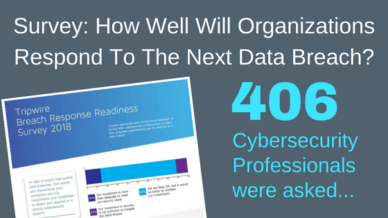 Survey of Cybersecurity Response To Next Data Breach.png
