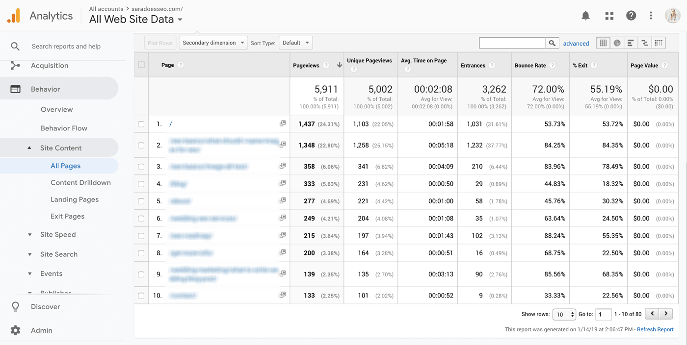 All-Pages-Report-Google-Analytics-SaraDoesSEO.png Planner in training podcast
