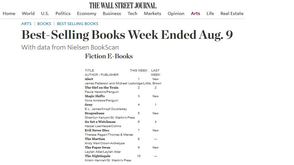 The Wall Street Journal Bestselling List