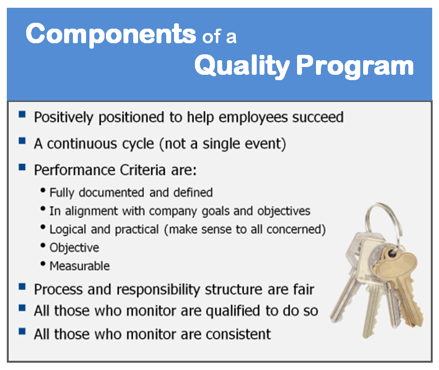 Components-of-a-Quality-Program.png