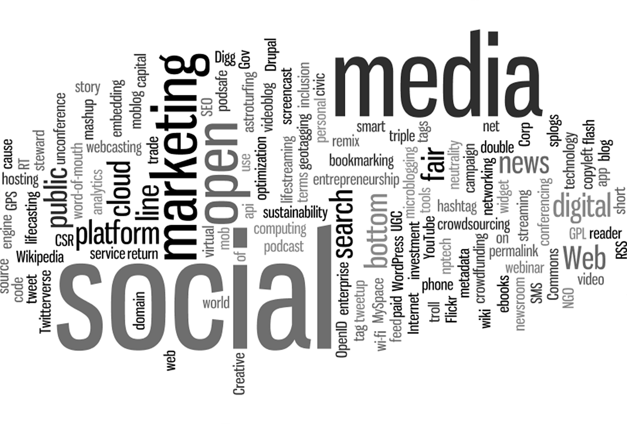 marketing-strategy-word-cloud.png